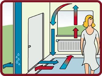 Sálavý způsob vytápění snižuje tepelné ztráty avysouší zdivo