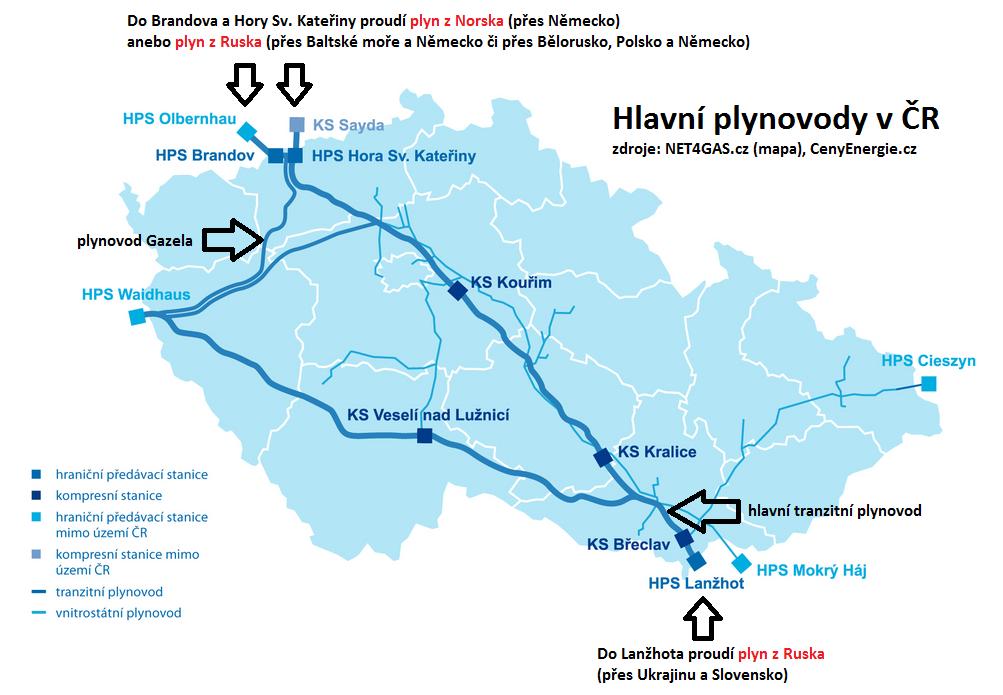 Plynovody: Zaručuje evropská síť bezpečí pro tuzemské odběratele ...